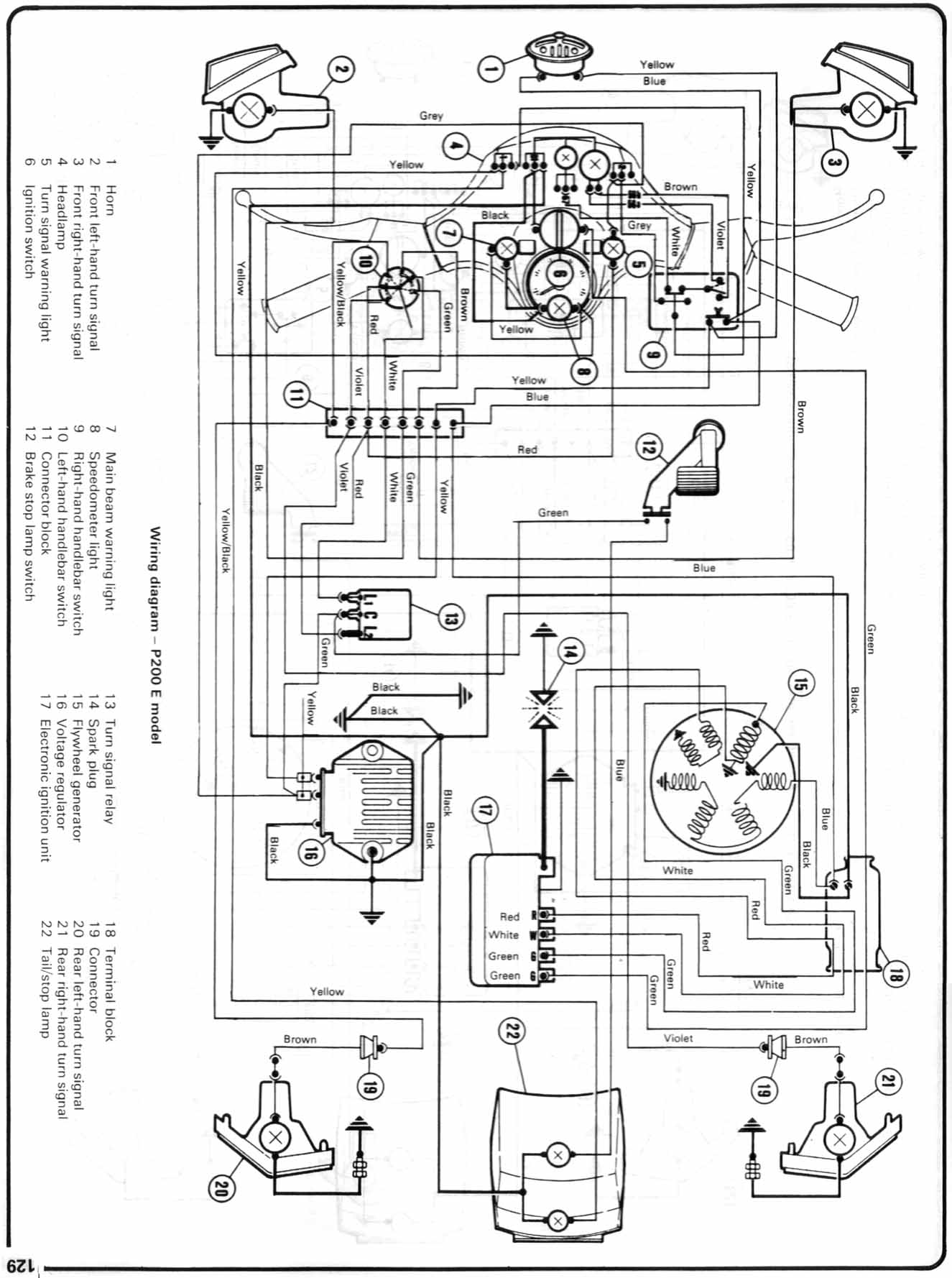 p200diag1 modern vespa seeking advice on an overly ambitious electrical vespa px 150 wiring diagram at bakdesigns.co