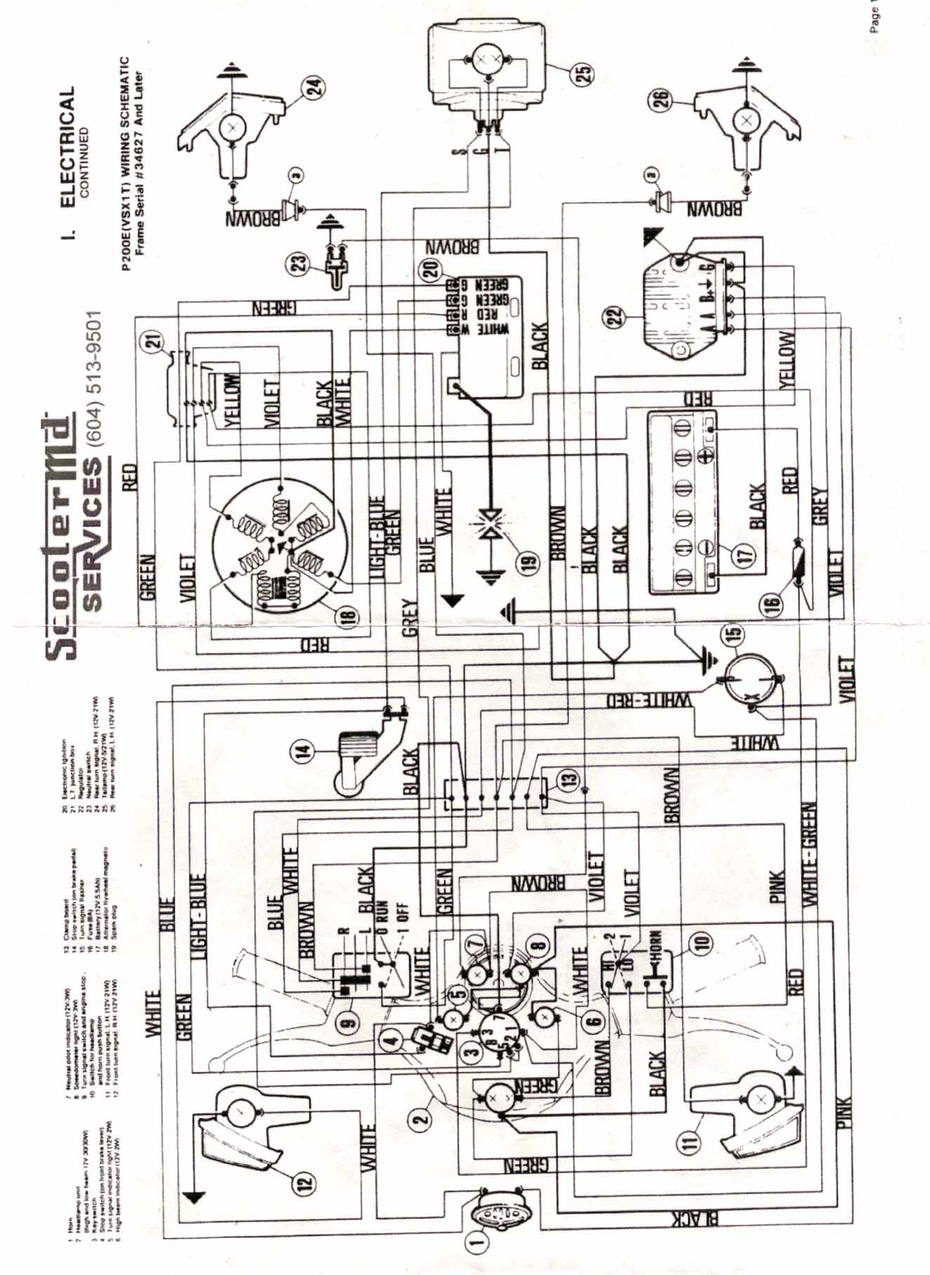 p200diag2 vespa p series maintenance & repair vespa px wiring loom diagram at alyssarenee.co