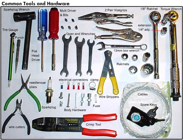 A Roadside Set of Tools